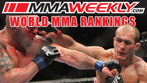MMA Top 10 Rankings - Junior dos Santos