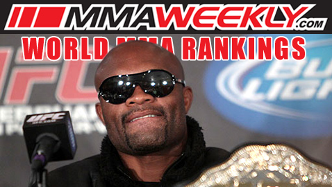 MMAWeekly World Top 10 MMA Rankings