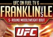 UFC on Fuel TV 6 in China 110x77