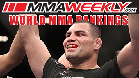 Cain Velasquez tops MMA World Top 10 Rankings