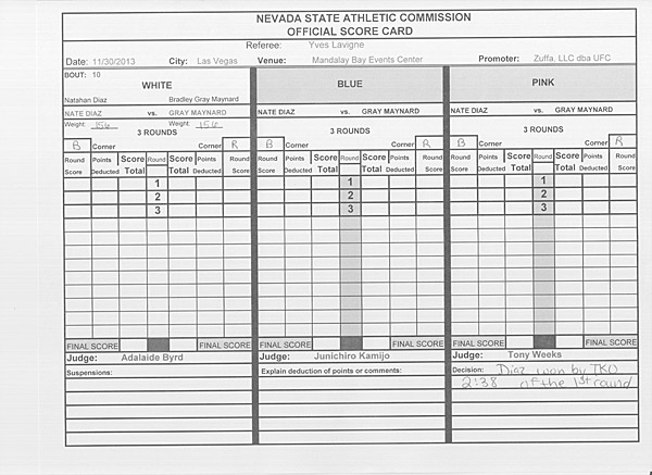 Scorecard Maynard vs. Diaz
