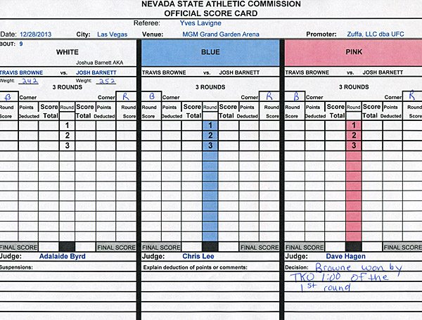 Barnett-vs.-Browne-Scorecard-UFC-168