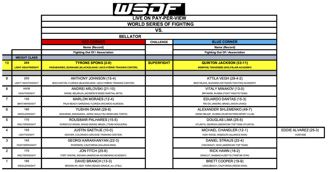 WSOF vs Bellator PPV Challenge Fight Card