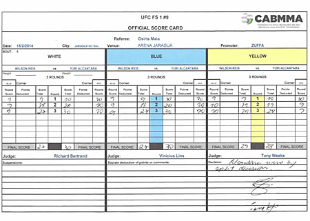 Alcantara-vs-Reis-UFC-Fight-Night-36-Scorecard-web