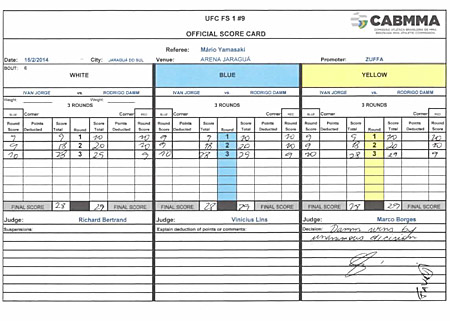 Damm-vs-Jorge-UFC-Fight-Night-36-Scorecard-web