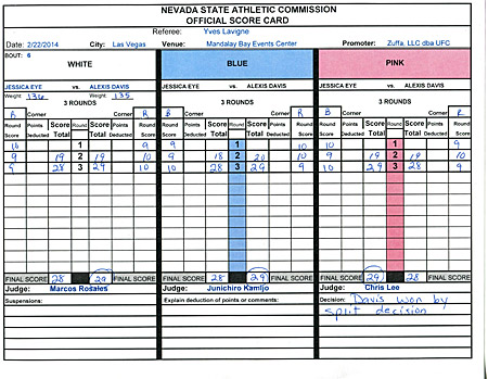 Davis-vs-Eye-UFC-170-Scorecard