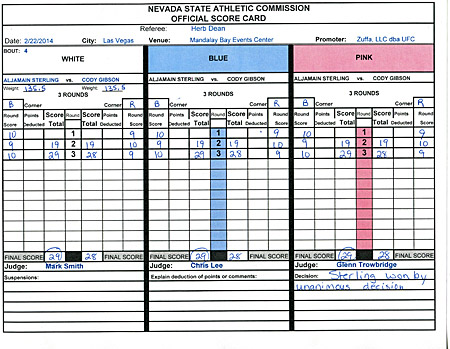 Gibson-vs.-Sterling-UFC-170-Scorecard