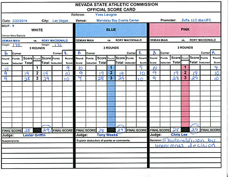 Macdonald-vs.-Maia-UFC-170-Scorecard