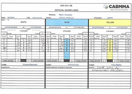 Machida-vs-Mousasi-UFC-Fight-Night-36-Scorecard-web