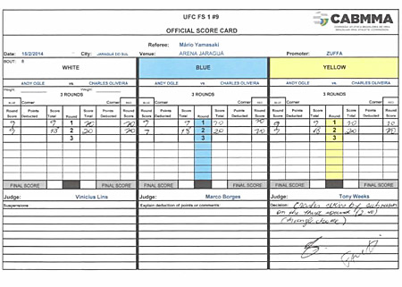 Oliveira-vs-Ogle-UFC-Fight-Night-36-Scorecard-web