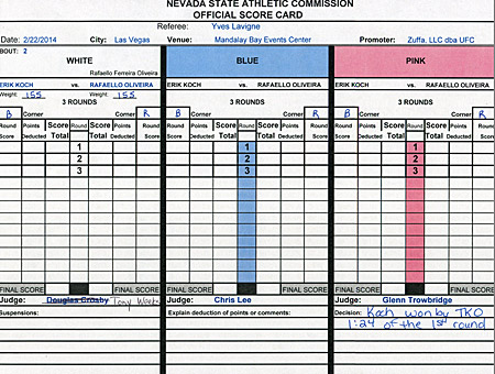 Oliveira-vs.-Koch-UFC-170-Scorecard