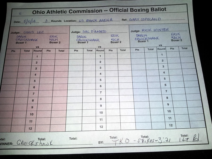 Cruickshank vs Koch Scorecard
