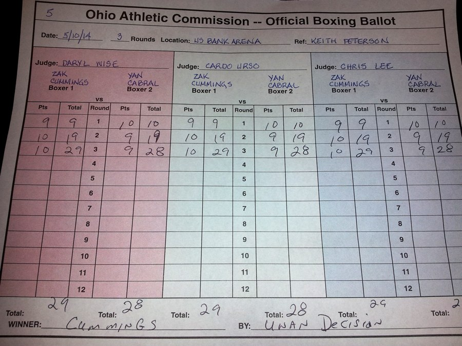 Cummings vs Cabral Scorecard