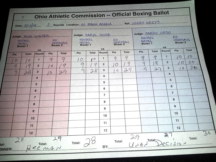 Herman vs Natal Scorecard