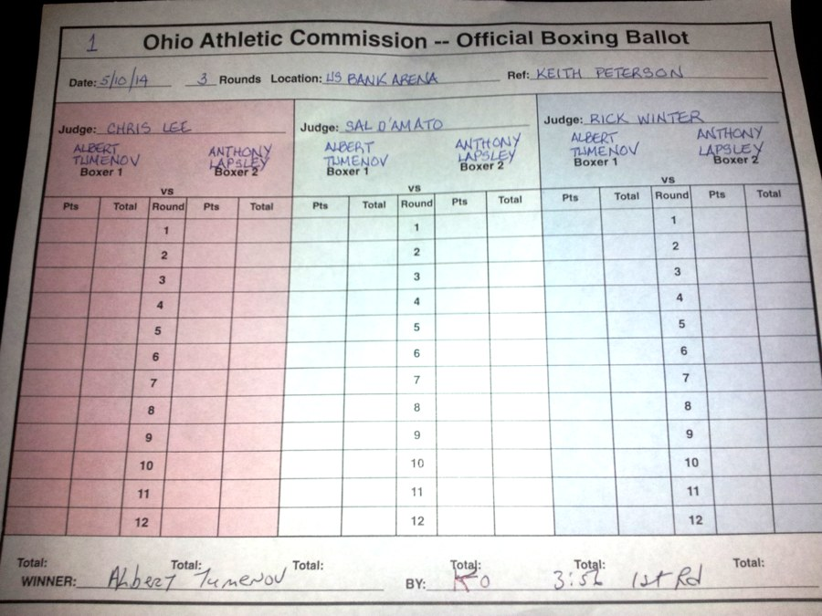 Lapsley vs Tumenov Scorecard