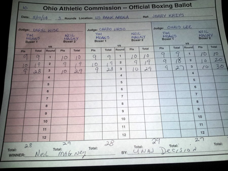 Magny vs Means Scorecard