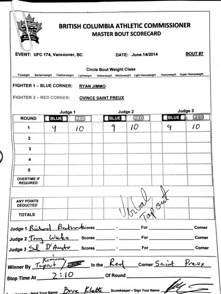 Jimmo vs. Saint Preux Scorecard