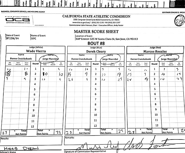 Daron Cruickshank vs. Jorge Masvidal Scorecard UFC on FOX 12