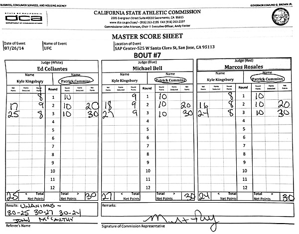 Kyle Kingsbury vs. Patrick Cummins Scorecard UFC on FOX 12