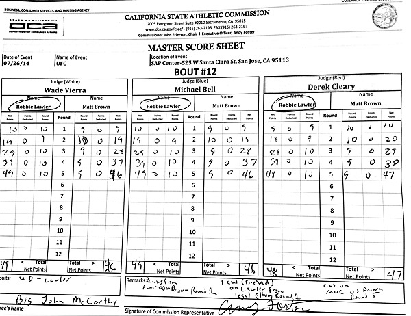 Robbie Lawler vs. Matt Brown Scorecard UFC on FOX 12