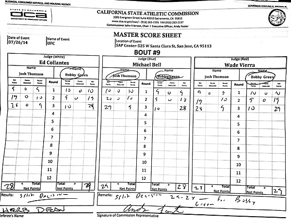 Josh Thomson vs. Bobby Green Scorecard UFC on FOX 12