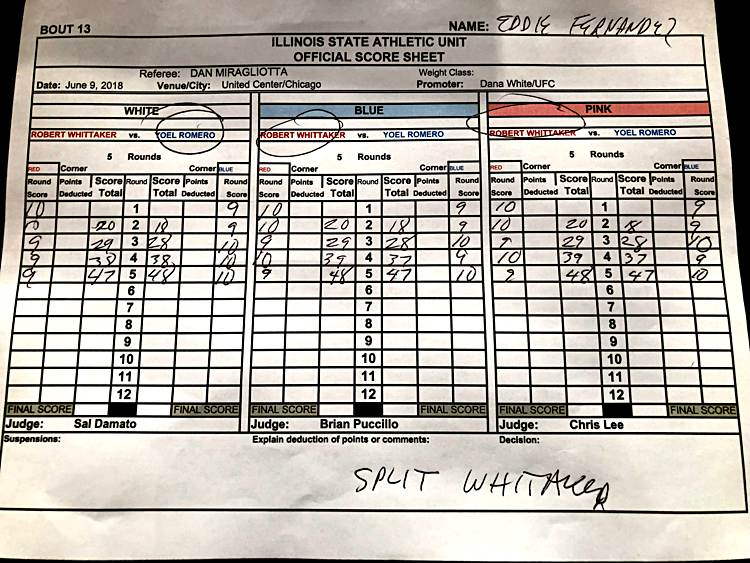 Robert Whittaker vs Yoel Romero UFC 225 Scorecard