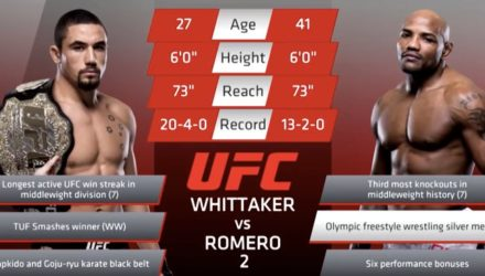 UFC Whittaker vs Romero 2 Inside the Octagon