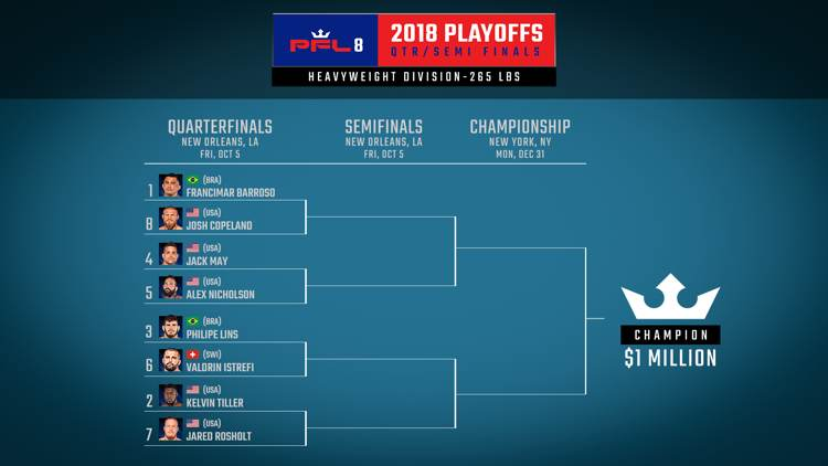 PFL 2018 Heavyweight Bracket