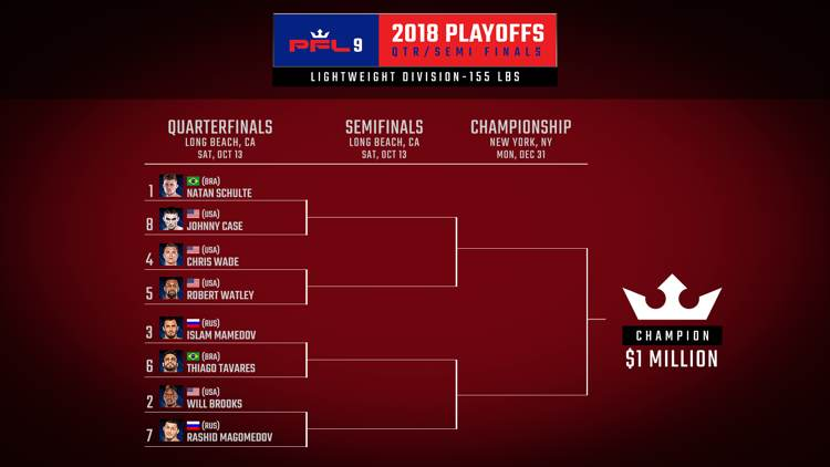 PFL 2018 Lightweight Bracket