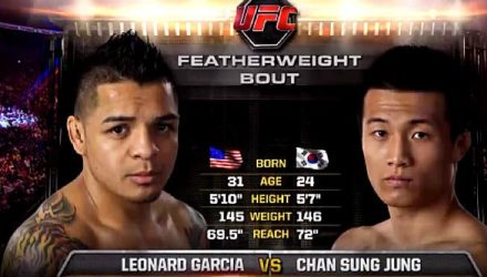 Leonard Garcia vs Korean Zombie UFC tale of the tape