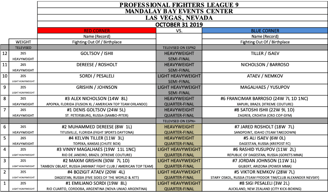 PFL 9 2019 Fight Card match-ups