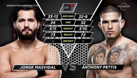 Jorge Masvidal vs Anthony Pettis grappling tale of tape